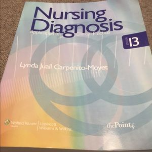 Nursing Diagnosis Application to Clinical Practice